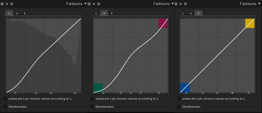 Mastering color with Lab tone curves | darktable